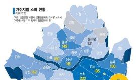 서울시민 소비보고서