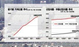 한국부자 보고서