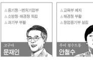[대선공약 집중분석]수술대 올라서는 관가…대선주자 5인 복심은?
