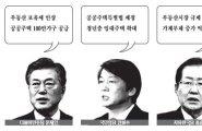 [대선공약 집중분석]부동산 정책 '규제' 일색…시장 붕괴 우려