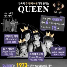 [인포그래픽]숫자로 보는 '퀸'의 위엄