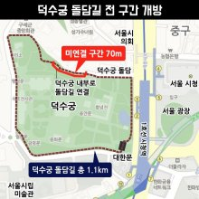[인포그래픽]덕수궁 돌담길 전 구간 개방
