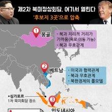 [인포그래픽]제2차 북미정상회담, 여기서 열린다?