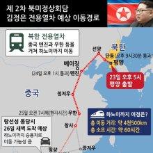 제 2차 북미정상회담 김정은 전용열차 예상 이동경...
