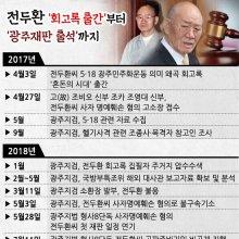 전두환 '회고록 출간'부터 '광주재판 출석'까지