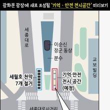 [인포그래픽]광화문 광장에 새로 조성될 '기억·안전 전시공간' 미리보기