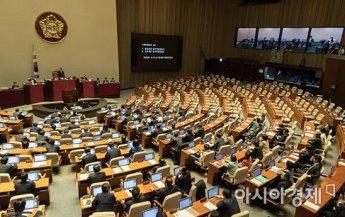 """국회 본회의 개최 불발…文 의장 """"의결정족수 미달, 너무나 부끄럽고 유감스러워"""""""
