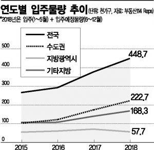 """""""불꺼진 아파트""""…사회가 낳은 또다른 빈집 '미입주'"""