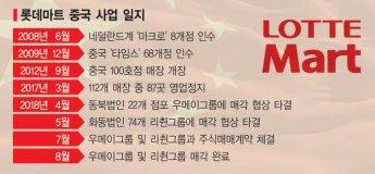 """""""트럼프, 주한미군가족 소개령 트윗 준비했었다"""""""
