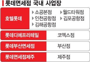 [단독]롯데免, 신동빈 항소심에 生死 달렸다…全사업장 특허취소 '위기'