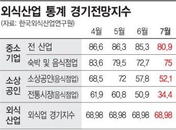 윤종규式 '계열사 수술'...국민카드 첫 신호탄
