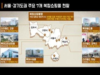 """""""60만명 주말에 집에 갇힌다""""…복합쇼핑몰 의무휴업 진통"""
