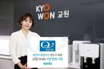 교원그룹, 웰스고객센터 '콜센터품질지수' 7년 연속 1위