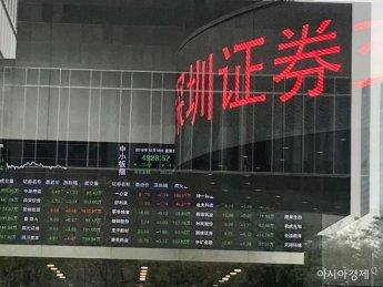 """중국, 자사주 매입 작년의 4배…""""숨은 위험 경계해야"""""""