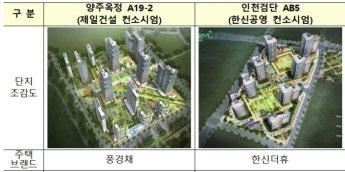 LH, 공공지원 민간임대주택 우선협상대상자 선정