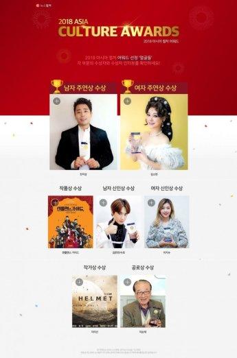 [2018아시아컬처어워드]한지상·김소현, 남녀주연상 영예, 수호 첫 신인상(종합)