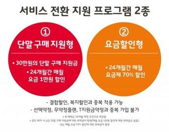 SKT 2G 역사속으로.. 23년 서비스 연말 종료