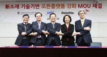SKC, '신소재 기술기반 오픈 플랫폼' 중소기업으로 확대