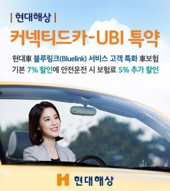 현대해상, 안전운전하면 보험료 5% 할인