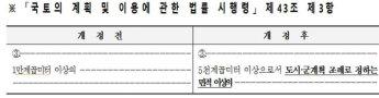 서울시 '사전협상제' 대상지 5000㎡ 이상으로 확대…지역경제 활력 유도
