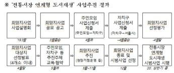 서울시, '동네시장+배후 주거지' 도시재생 신모델로 마을경제 살린다