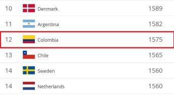 한국과 콜롬비아, 피파랭킹은 얼마나 차이날까?