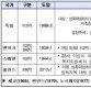 """강간미수범 '화학적 거세' 국회 통과…네티즌 """"음주 심신미약 따른 감형도 없애야"""""""