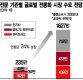 [2018 신차 경쟁]친환경차가 대세…전기차부터 수소차까지