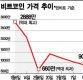 美· G20 겹악재에 비트코인 900만원 붕괴…'3월 대란설' 우려(종합)