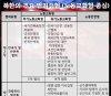 ③北에서 감옥가려면 이렇게 하라? 북한 형법과 '주요 범죄 유형'
