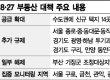 [부동산 4대천왕]하남 하면 '미사리 카페?'…대표 키워드 바꾼 부동산 열기