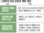 """[경유세 오해와 진실]경유의 항변 """"난 미세먼지 주범 아니다"""""""