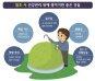 [건강을 읽다]벌초 시즌…조심해야 할 다섯 가지