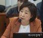 """[2017국감]심상정 의원 """"은행, 女행원 차별 '2등 정규직' 제도 꼼수"""""""