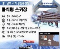 남북 스키 공동훈련장 '마식령 스키장'