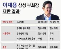 이재용 삼성 부회장 재판 결과