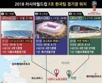 2018 러시아월드컵 '태극전사 뛸 경기장'