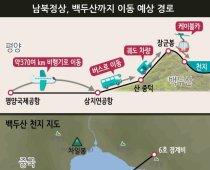 남북정상, 백두산까지 이동 예상 경로