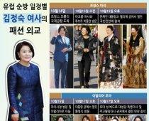 유럽 순방 일정별 '김정숙 여사'의 패션 외교