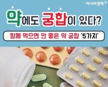 약에도 궁합이 있다?