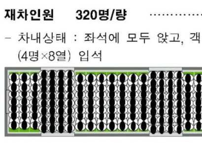 서울 '지옥철' 최악구간, 염창→당산 9호선 급행열차