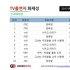 박지훈·안형섭 등 '프로듀스101 시즌2' 연습생, TV 출연자 화제성 싹쓸이