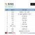 '프로듀스101 시즌2', 비드라마 부문 TV화제성 6주 연속 1위