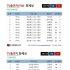 '수상한 파트너'·'프로듀스101 시즌2', TV출연자 화제성 싹쓸이