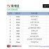 워너원 신드롬의 시작… 8월 1주 차 비드라마 TV화제성 1위 기록