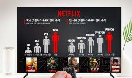 넷플릭스, 美구독료 인상<br>한국도 올릴까