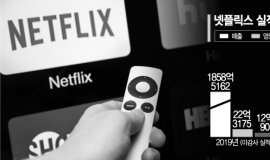 '세금·고용회피' 넷플릭스 작년 韓서 4000억 벌어갔다