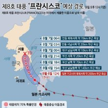 [인포그래픽]제8호 태풍 '프란시스코' 예상 경로