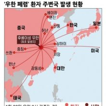 [인포그래픽]'우한 폐렴' 환자 주변국 발생 현황(22일 오전 10시 현재)