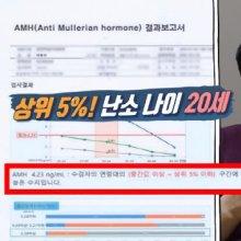 """양준혁, '난소 나이 20대' 아내 검사 결과에 """"최고다"""" (살림하는 남자들2)"""